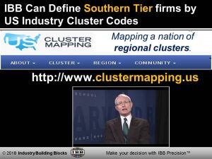 US Clusters | Southern Tier
